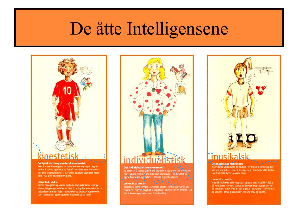 De åtte Intelligensene