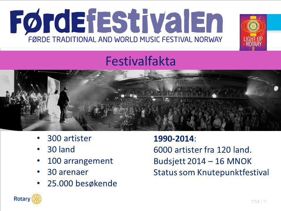 Festivalfakta Førdefestivalen 300 artister