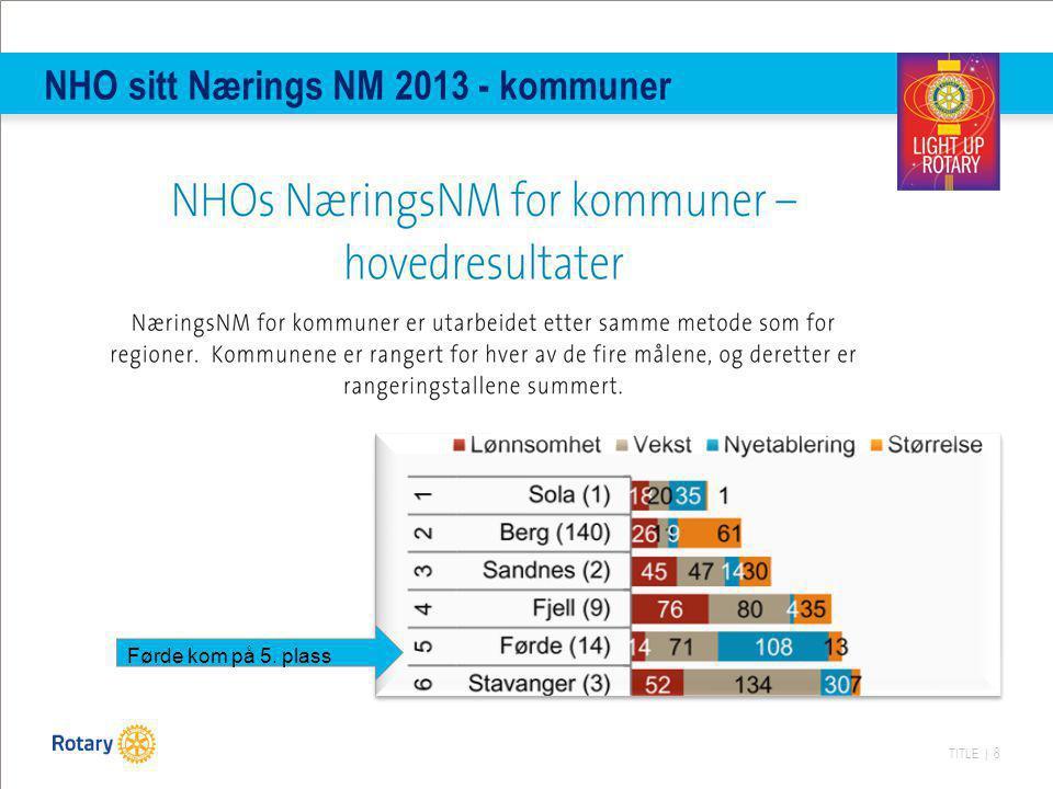 NHO sitt Nærings NM 2013 - kommuner