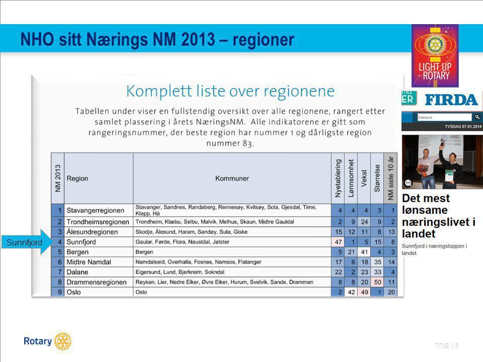 NHO sitt Nærings NM 2013 – regioner
