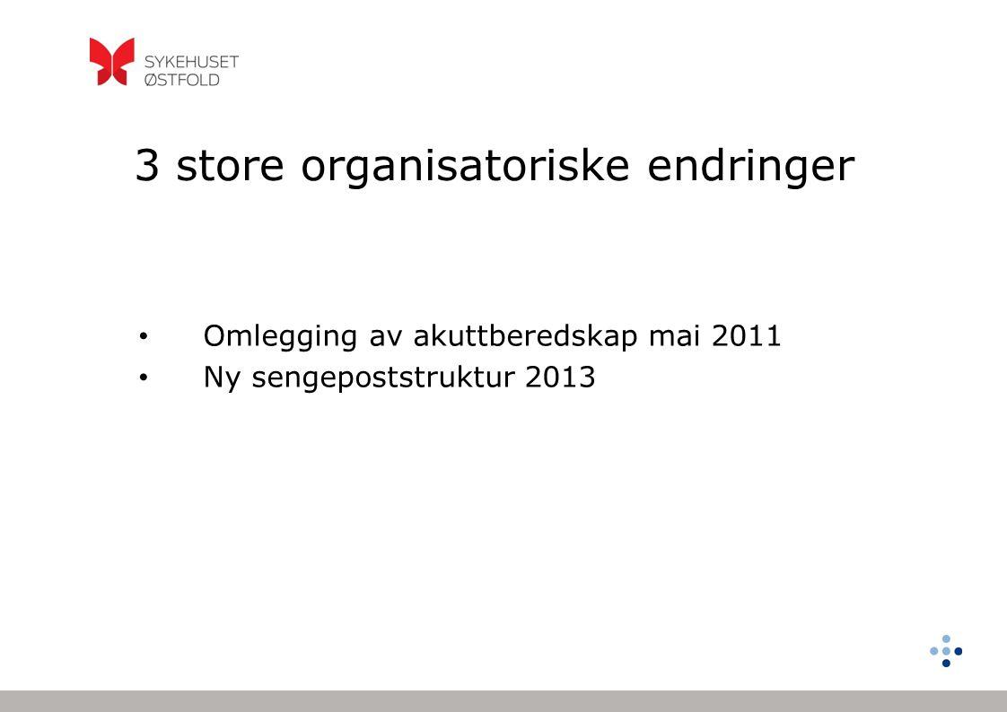 3 store organisatoriske endringer