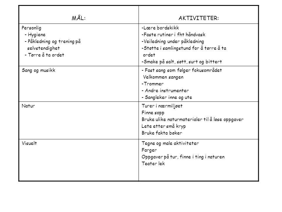 MÅL: AKTIVITETER: Personlig - Hygiene - Påkledning og trening på