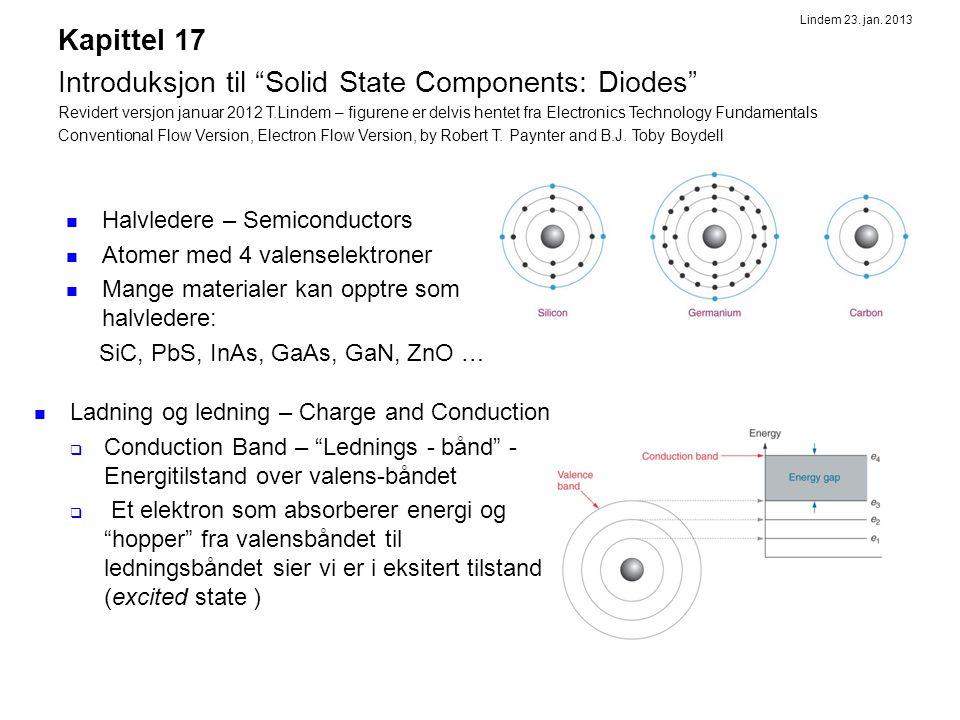 Introduksjon til Solid State Components: Diodes