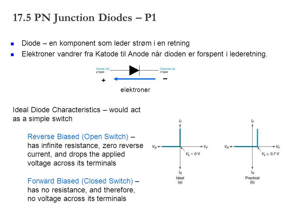 17.5 PN Junction Diodes – P1 Diode – en komponent som leder strøm i en retning.