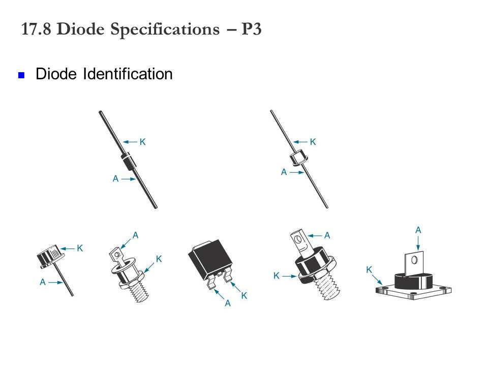17.8 Diode Specifications – P3