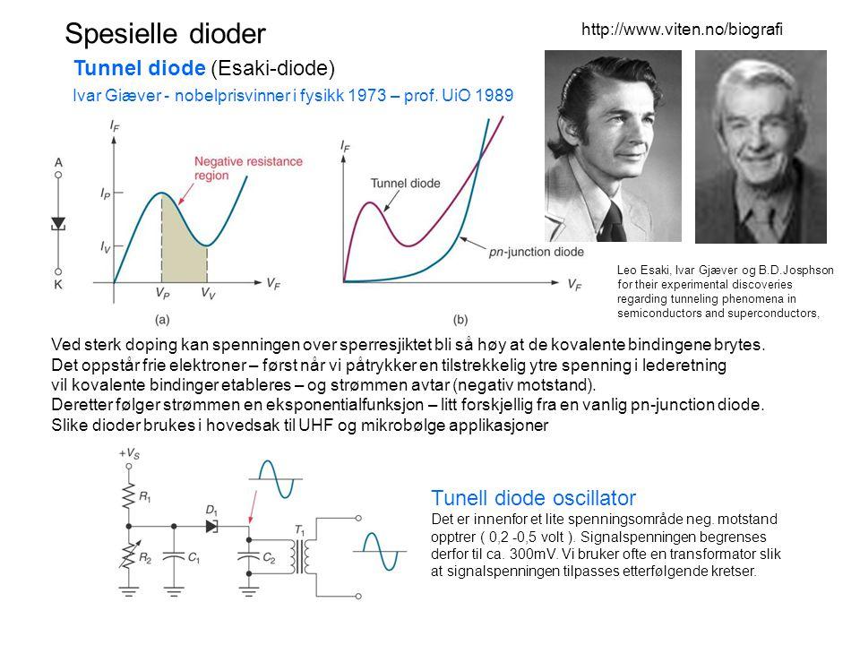 Spesielle dioder http://www.viten.no/biografi.