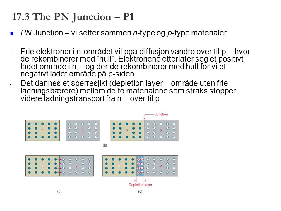 17.3 The PN Junction – P1 PN Junction – vi setter sammen n-type og p-type materialer.