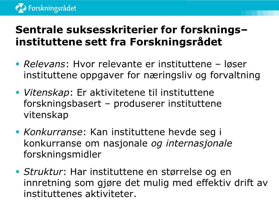 Sentrale suksesskriterier for forsknings–instituttene sett fra Forskningsrådet