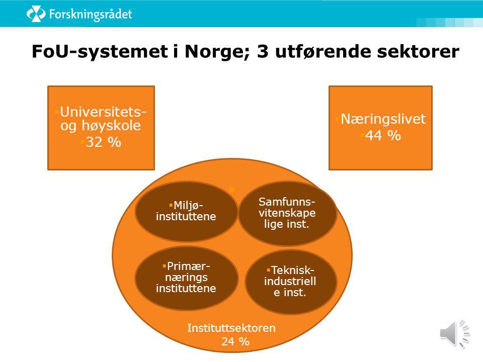 FoU-systemet i Norge; 3 utførende sektorer