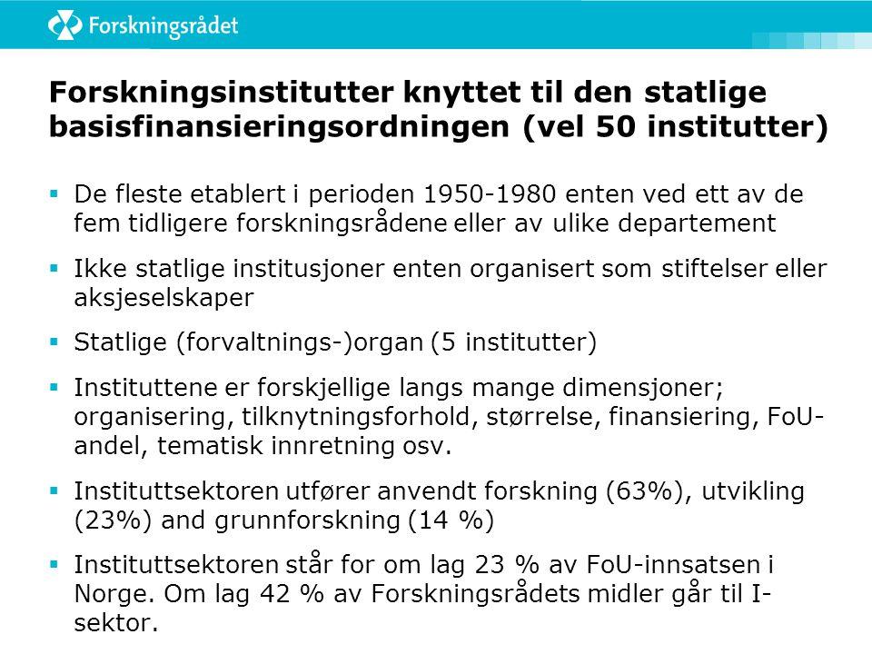 Forskningsinstitutter knyttet til den statlige basisfinansieringsordningen (vel 50 institutter)