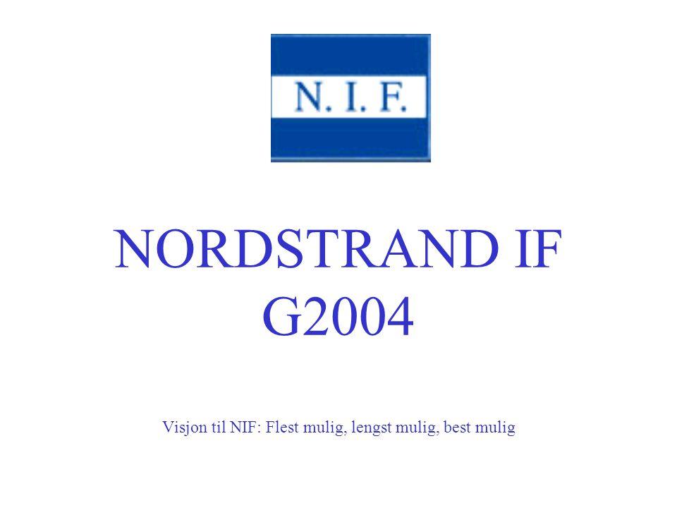 NORDSTRAND IF G2004 Visjon til NIF: Flest mulig, lengst mulig, best mulig