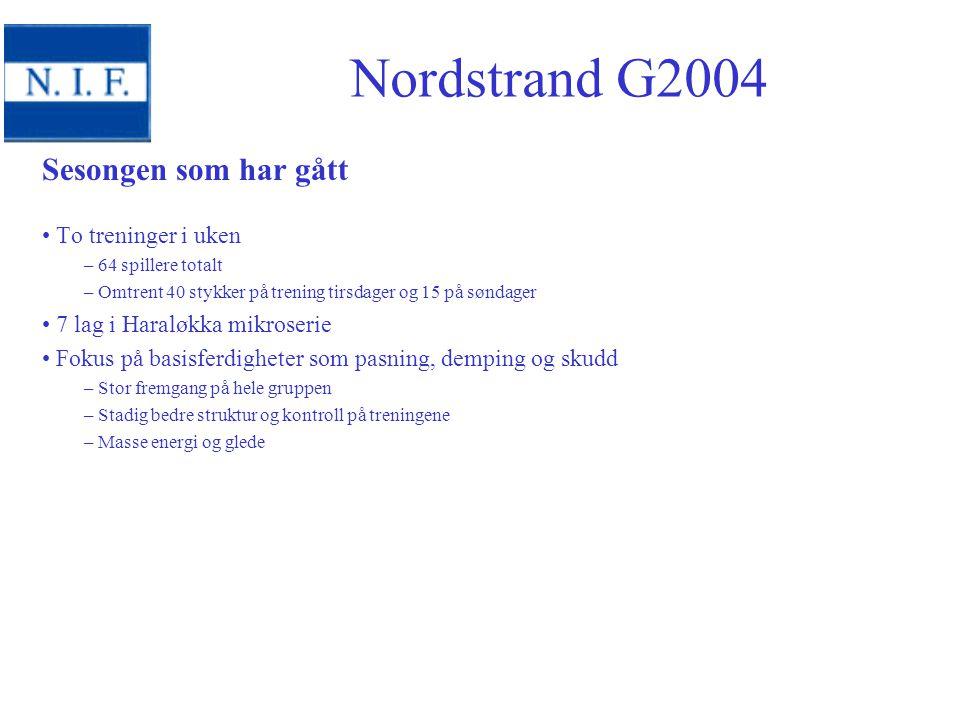 Nordstrand G2004 Sesongen som har gått To treninger i uken