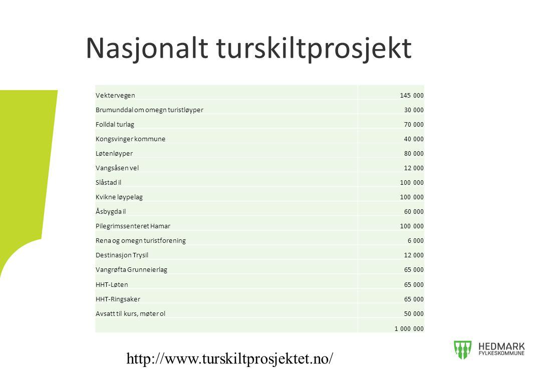 Nasjonalt turskiltprosjekt