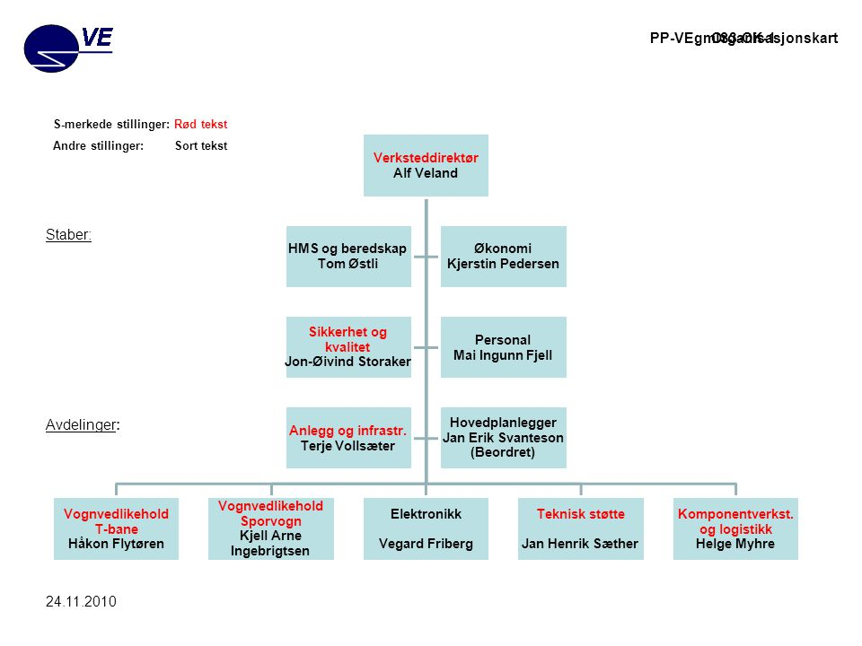 Staber: Avdelinger: S-merkede stillinger: Rød tekst