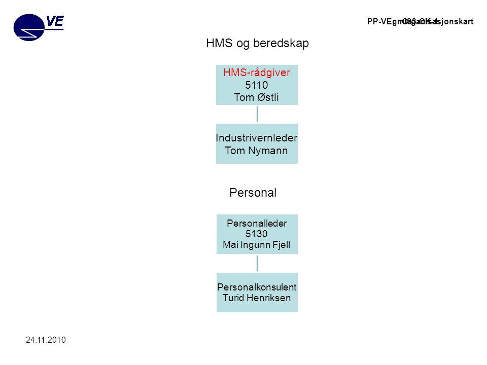 HMS og beredskap Personal HMS-rådgiver 5110 Tom Østli