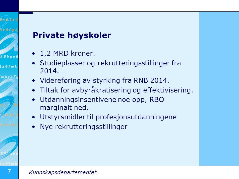 Private høyskoler 1,2 MRD kroner.