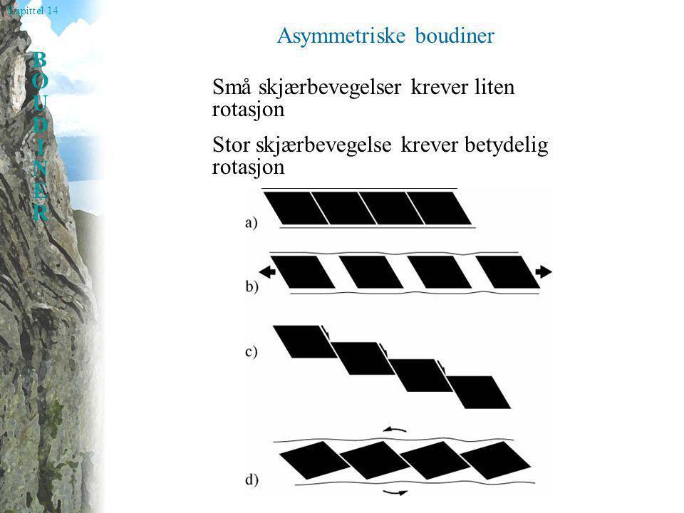 Asymmetriske boudiner