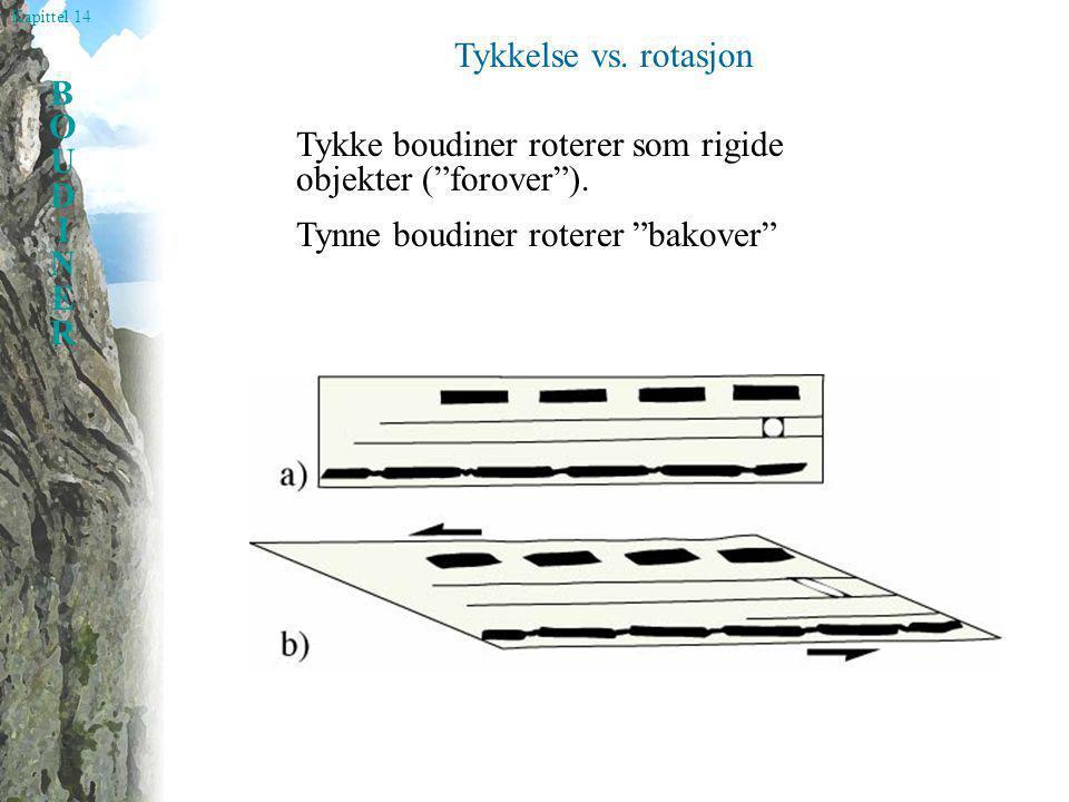 Tykkelse vs. rotasjon Tykke boudiner roterer som rigide objekter ( forover ).