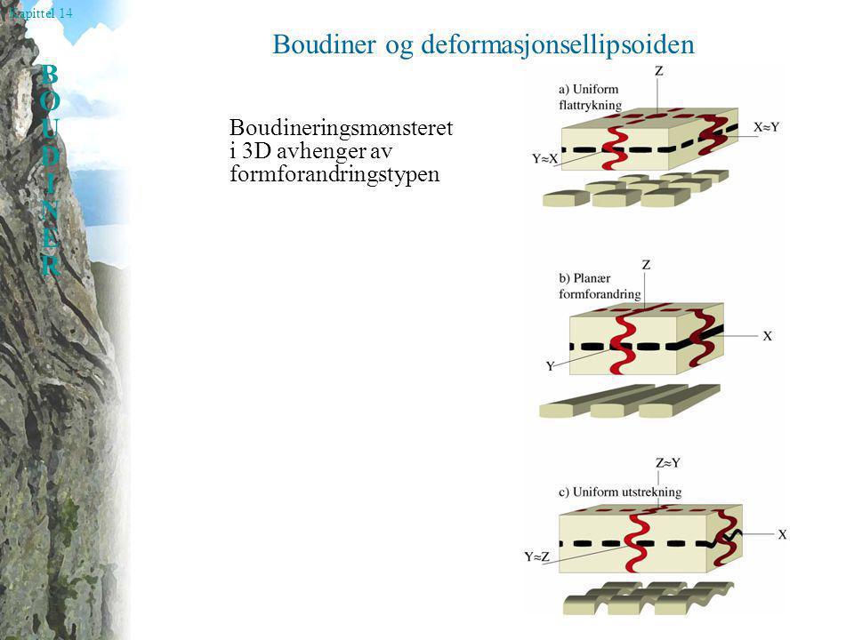 Boudiner og deformasjonsellipsoiden