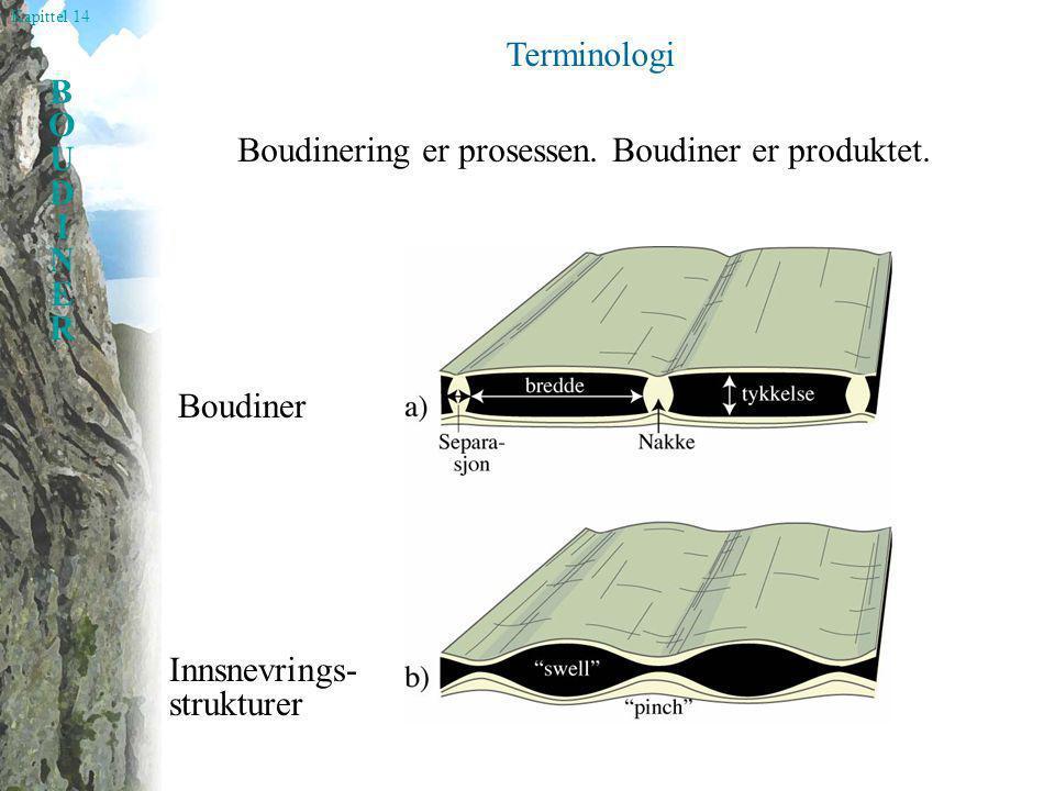 Terminologi Boudinering er prosessen. Boudiner er produktet. Boudiner Innsnevrings-strukturer