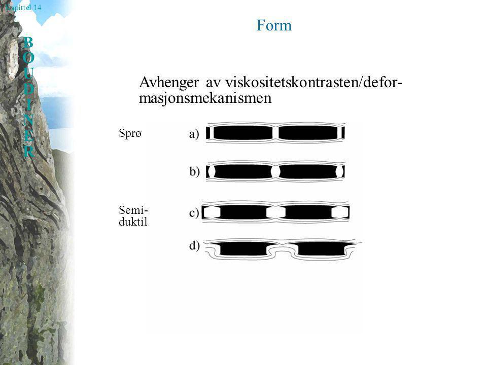 Avhenger av viskositetskontrasten/defor-masjonsmekanismen