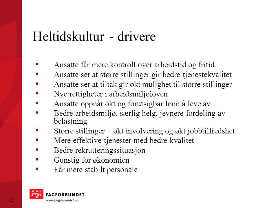 Heltidskultur - drivere