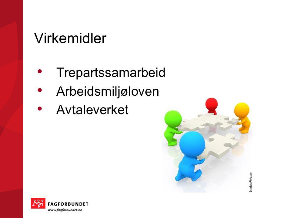 Virkemidler Trepartssamarbeid Arbeidsmiljøloven Avtaleverket
