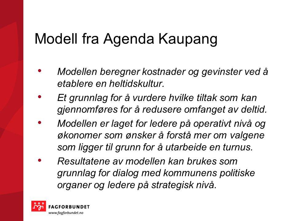 Modell fra Agenda Kaupang