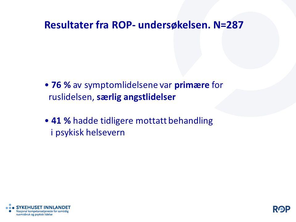 Resultater fra ROP- undersøkelsen. N=287