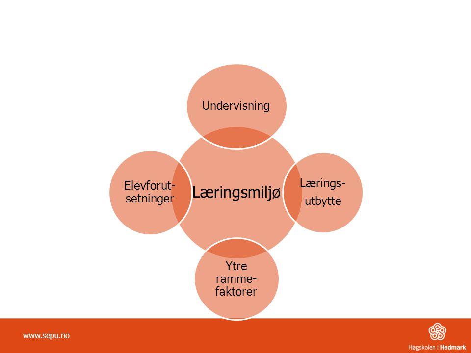 Læringsmiljø Undervisning Elevforut-setninger Lærings- utbytte