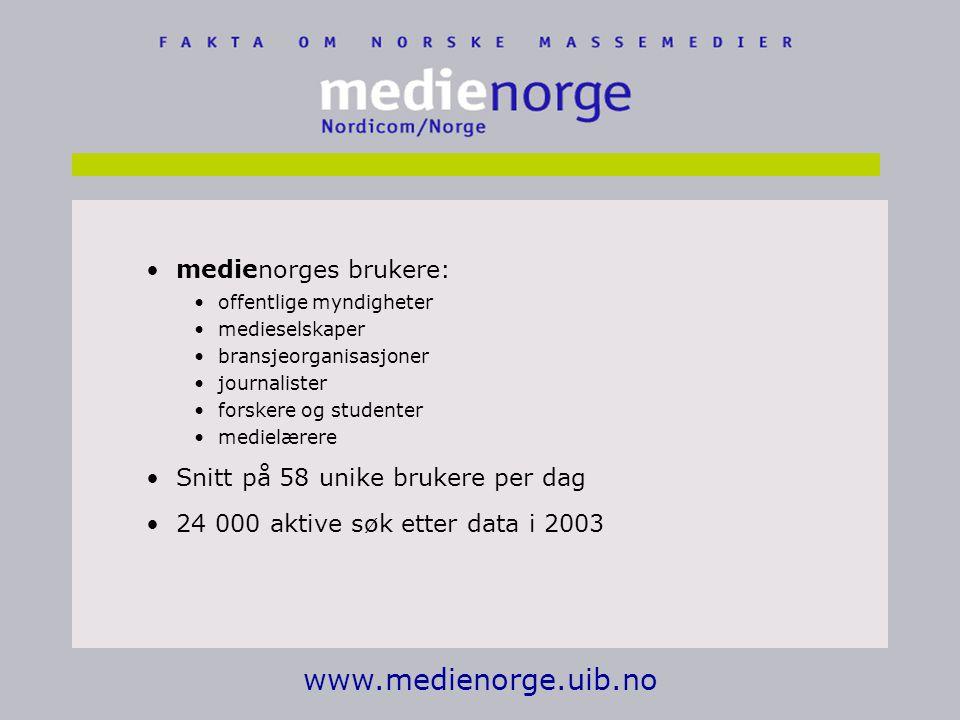 www.medienorge.uib.no medienorges brukere: