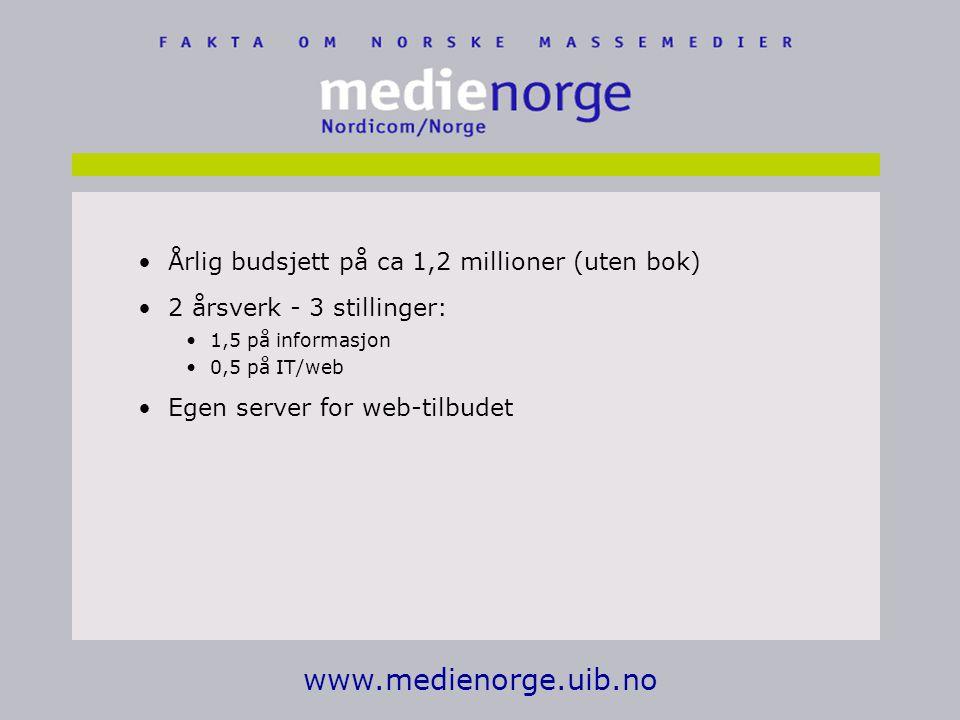 www.medienorge.uib.no Årlig budsjett på ca 1,2 millioner (uten bok)