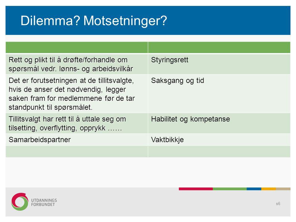 Dilemma Motsetninger Rett og plikt til å drøfte/forhandle om spørsmål vedr. lønns- og arbeidsvilkår.