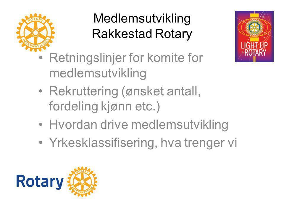 Medlemsutvikling Rakkestad Rotary
