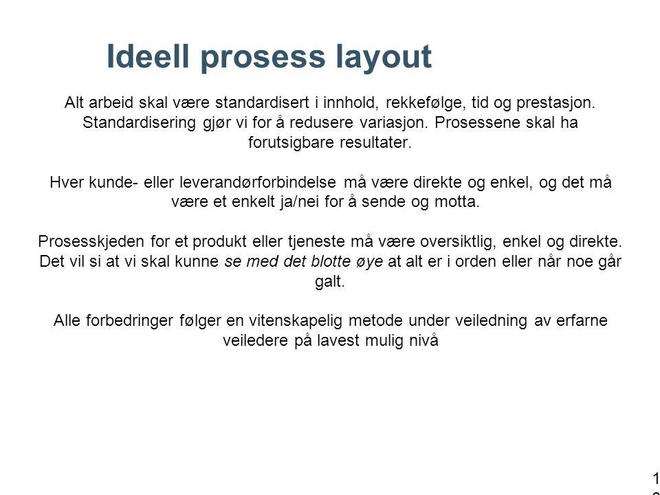 Ideell prosess layout