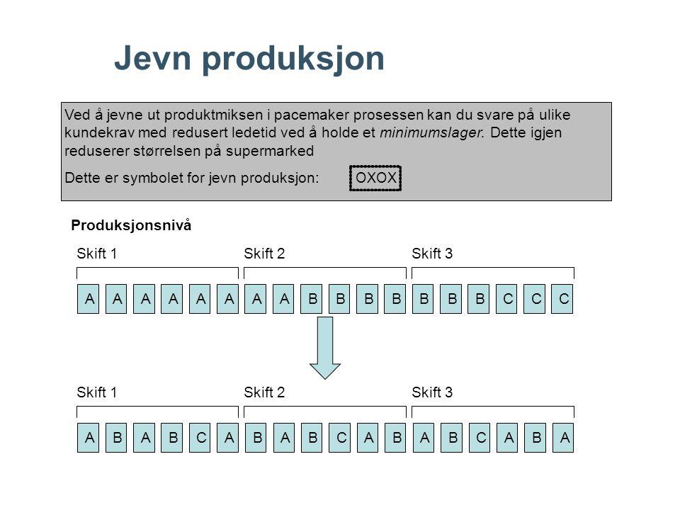 Jevn produksjon