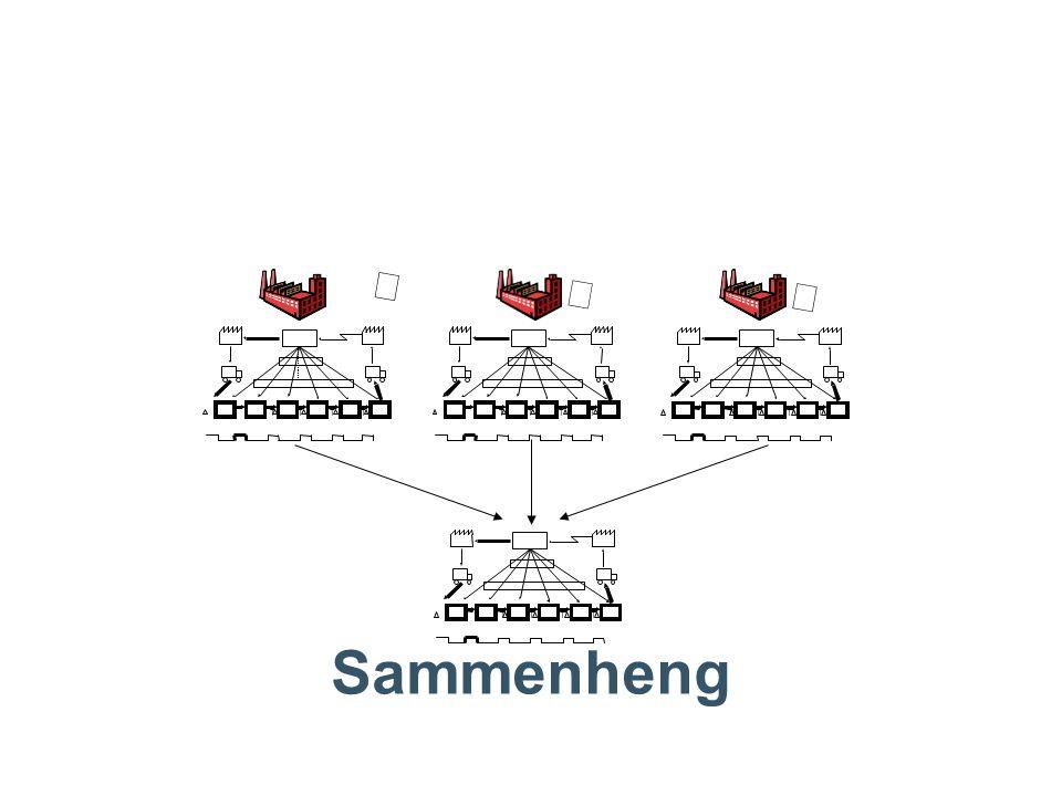 √ √ √ T T T T Sammenheng