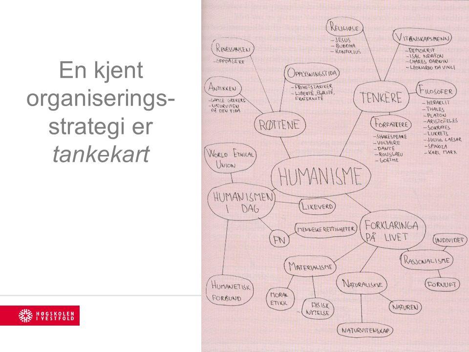 En kjent organiserings-strategi er tankekart