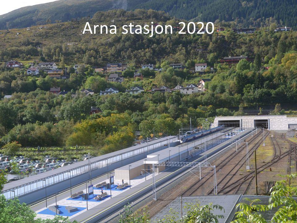 Arna stasjon 2020 Arna stasjon 2013