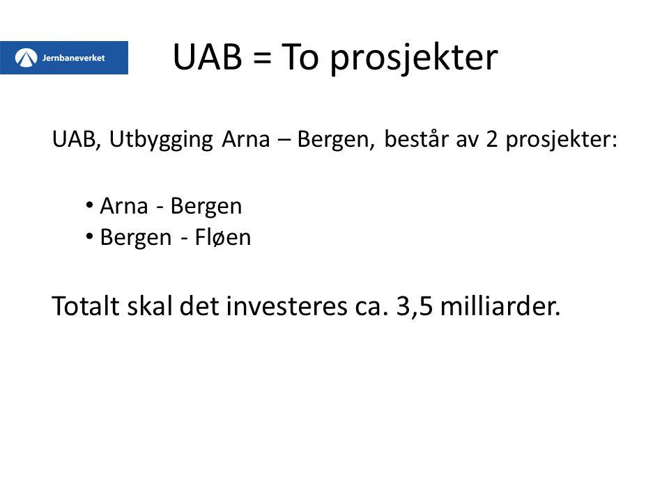 UAB = To prosjekter Totalt skal det investeres ca. 3,5 milliarder.