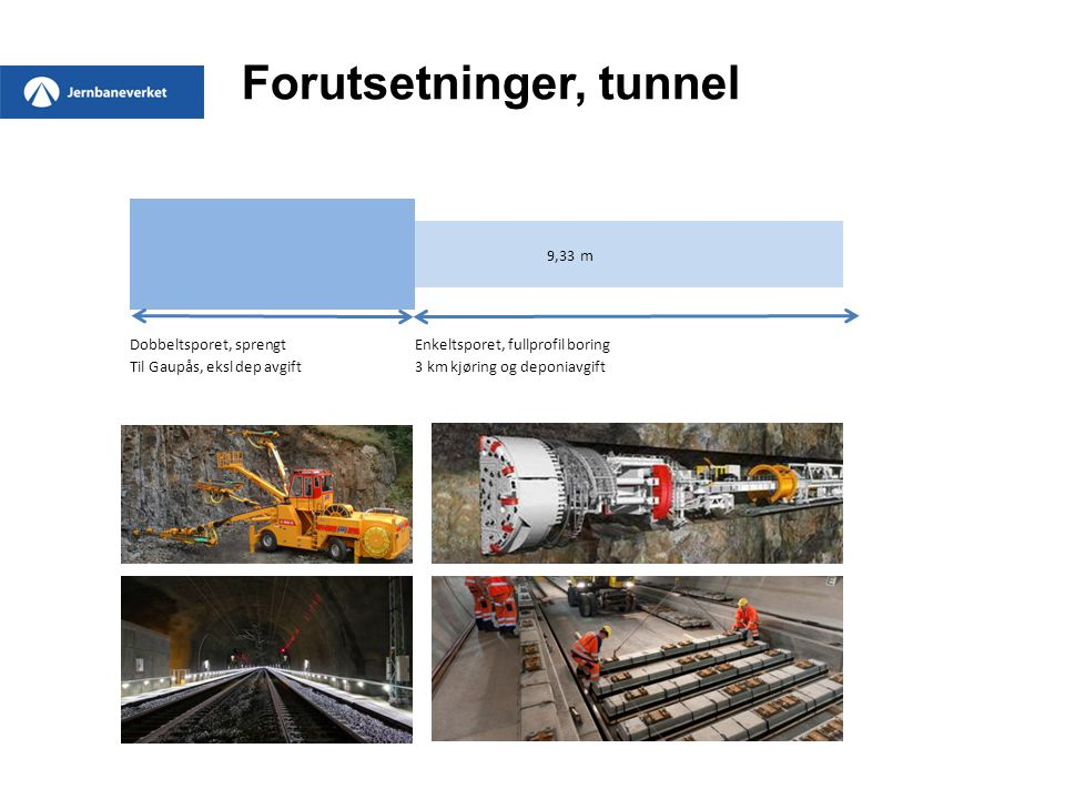 Forutsetninger, tunnel