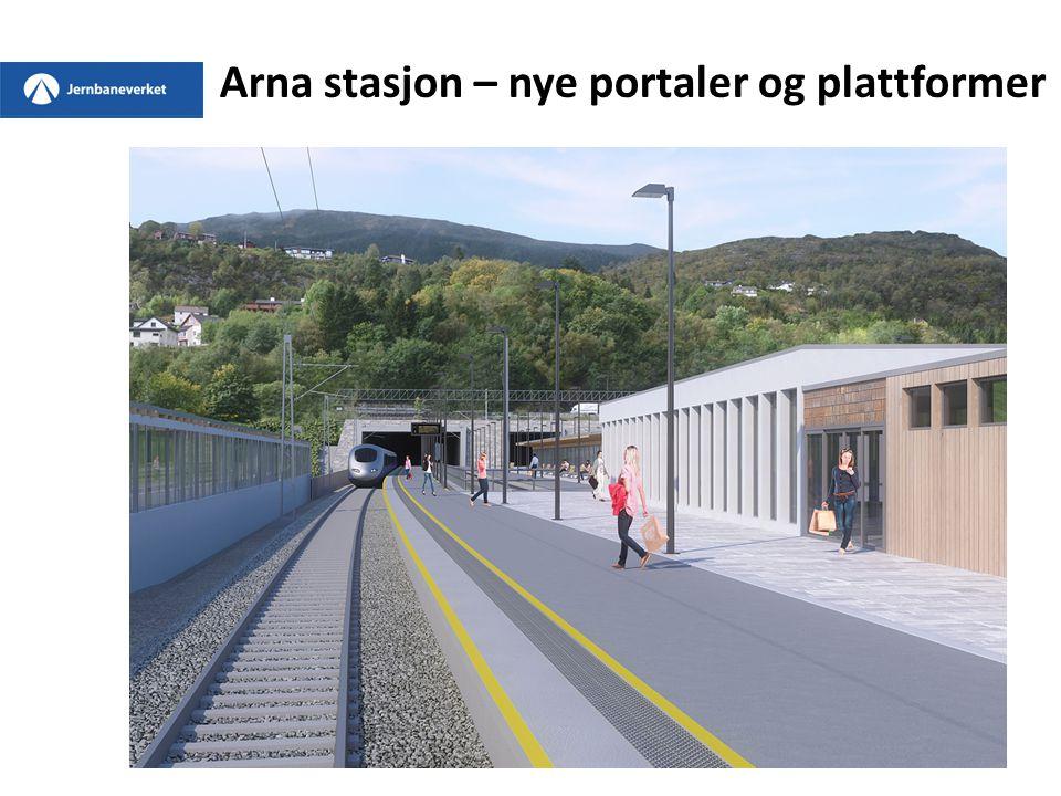 Arna stasjon – nye portaler og plattformer