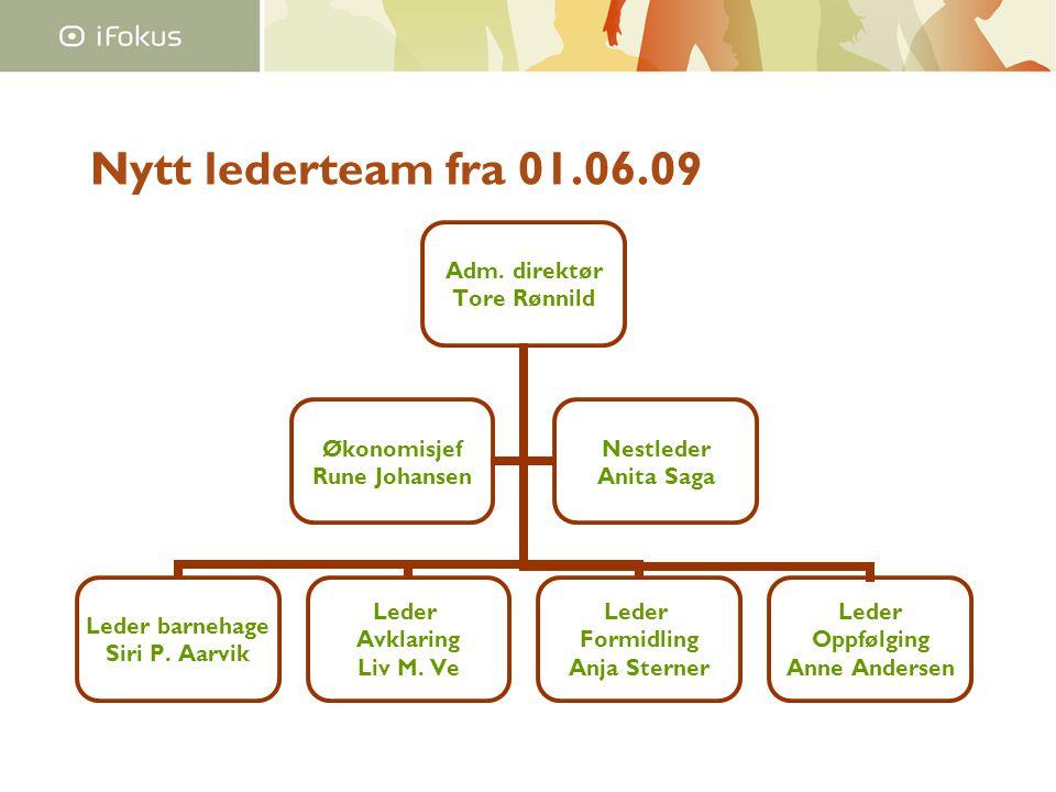 Nytt lederteam fra 01.06.09