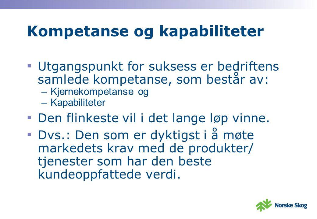 Kompetanse og kapabiliteter