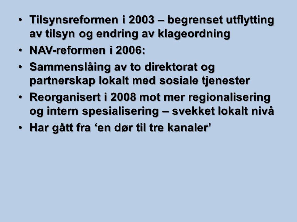 Tilsynsreformen i 2003 – begrenset utflytting av tilsyn og endring av klageordning