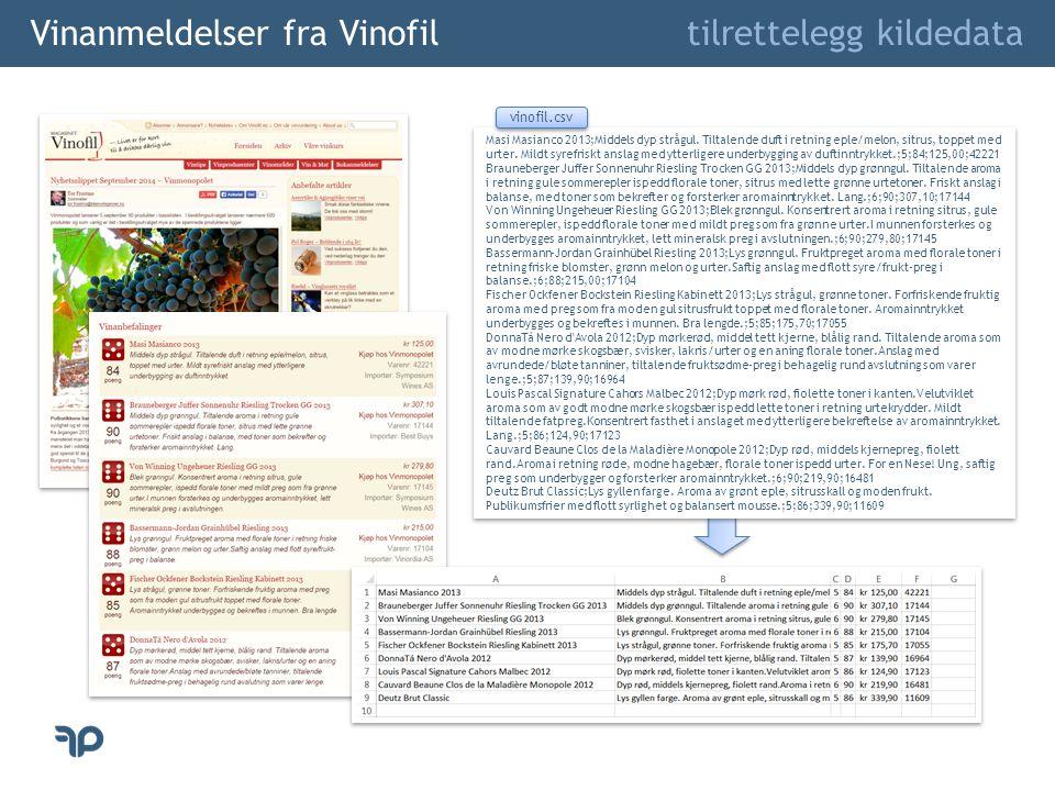 Vinanmeldelser fra Vinofil