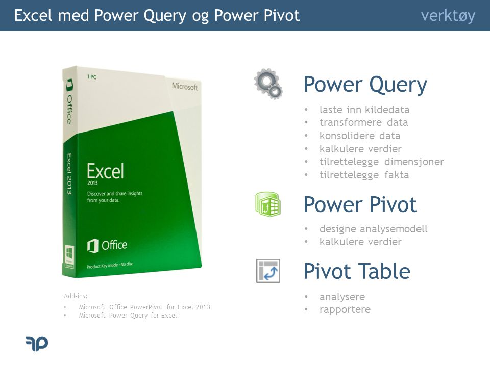 Excel med Power Query og Power Pivot