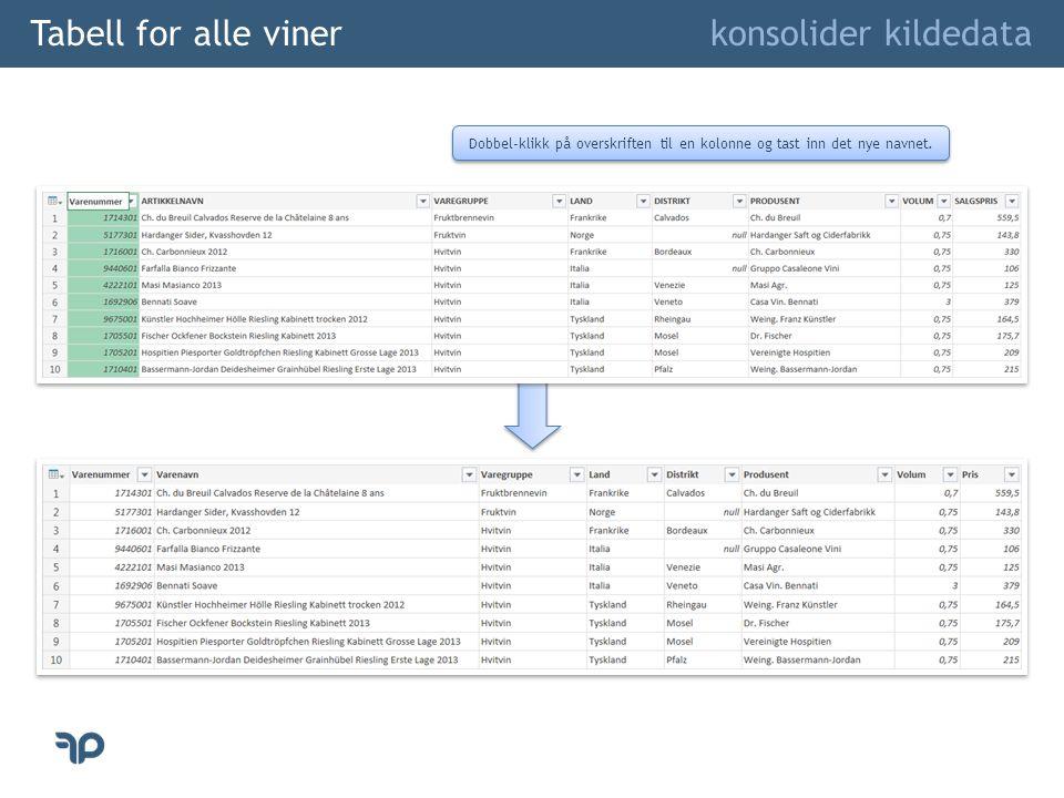 Tabell for alle viner konsolider kildedata