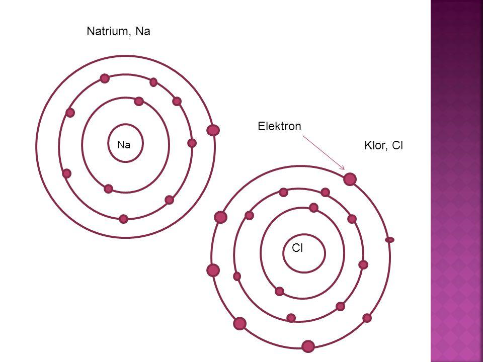 Natrium, Na Elektron Na Klor, Cl Cl