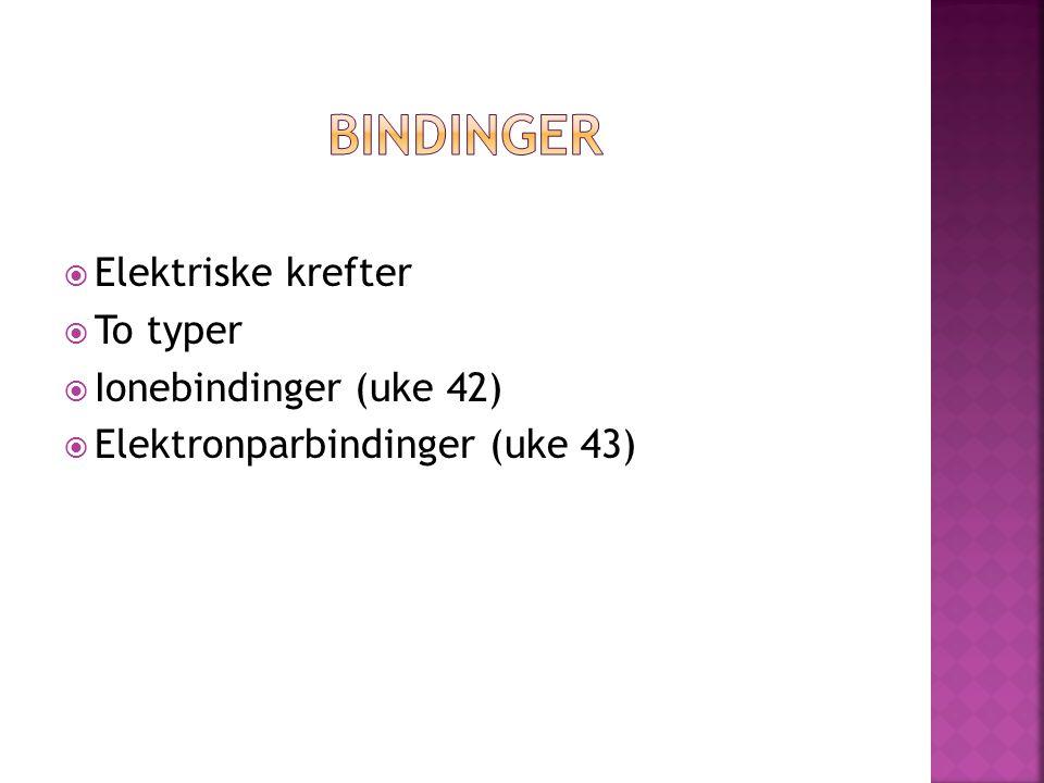 Bindinger Elektriske krefter To typer Ionebindinger (uke 42)